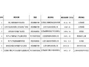 南昌米迅咨询有限公司